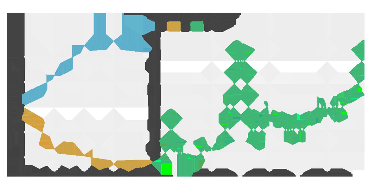 tin tức thị trường bds quý 1 năm 2018