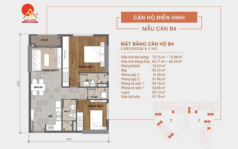 Thiết kế căn hộ Aio City Bình Tân