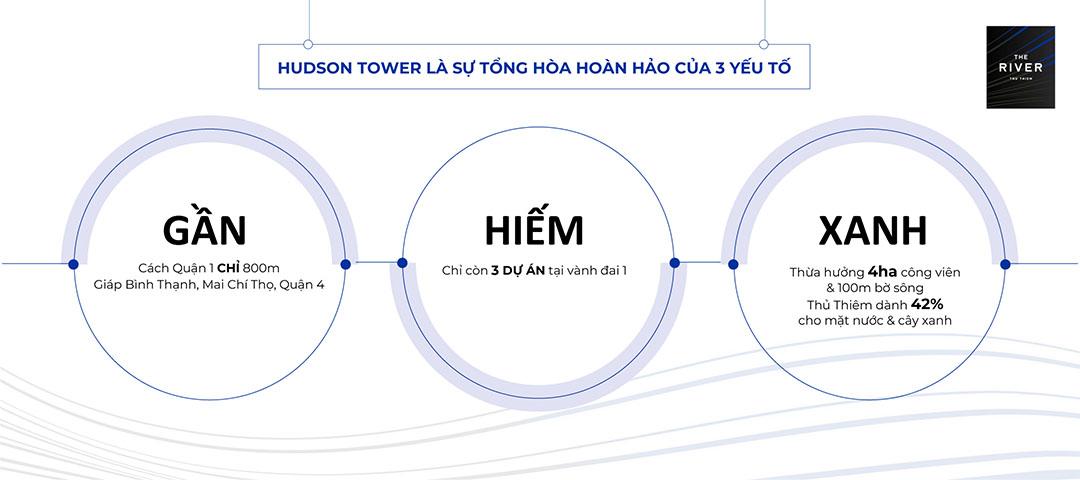 3 lý do khách hàng chọn mua Hudson Tower dự án the river thu thiem