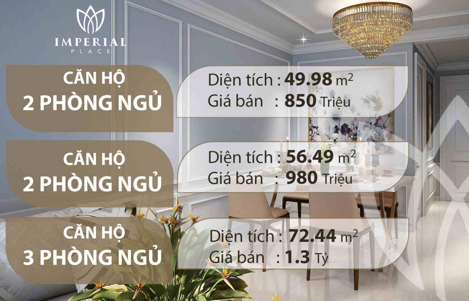giá bán căn hộ imperial bình tân